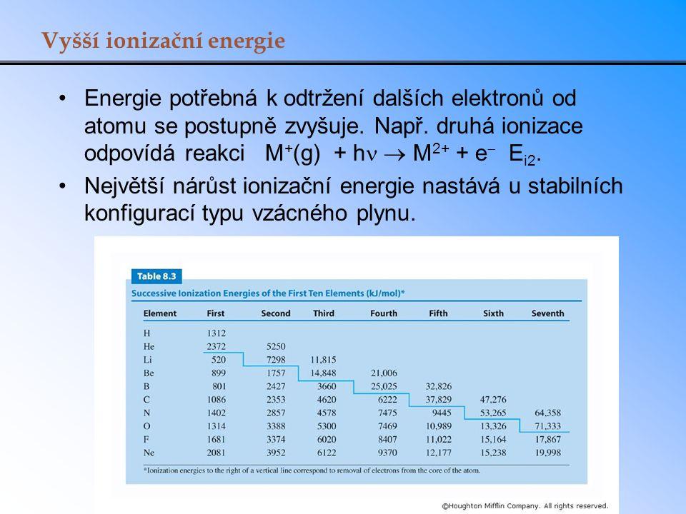 Vyšší ionizační energie Energie potřebná k odtržení dalších elektronů od atomu se postupně zvyšuje. Např. druhá ionizace odpovídá reakci M + (g) + h 