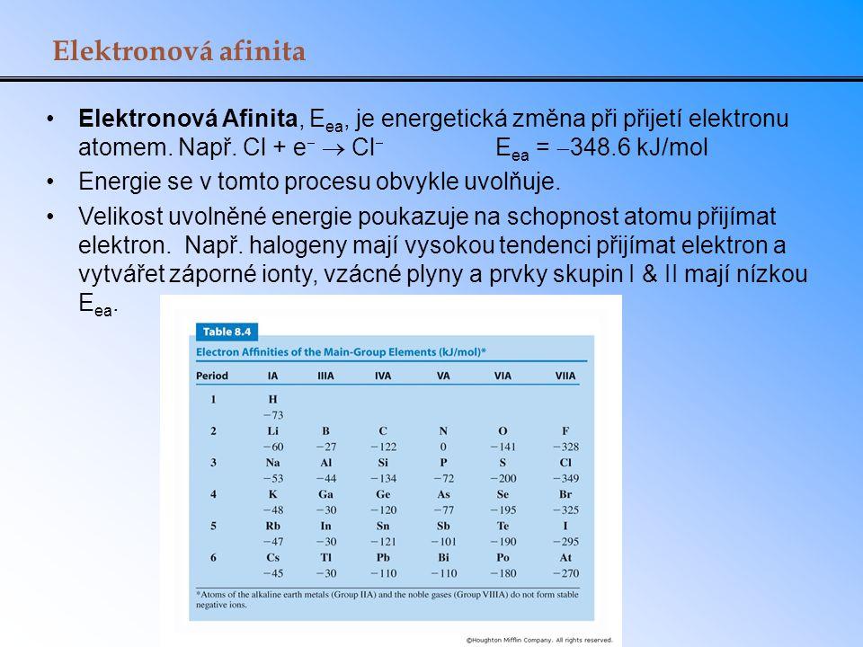 Elektronová afinita Elektronová Afinita, E ea, je energetická změna při přijetí elektronu atomem. Např. Cl + e   Cl  E ea =  348.6 kJ/mol Energie