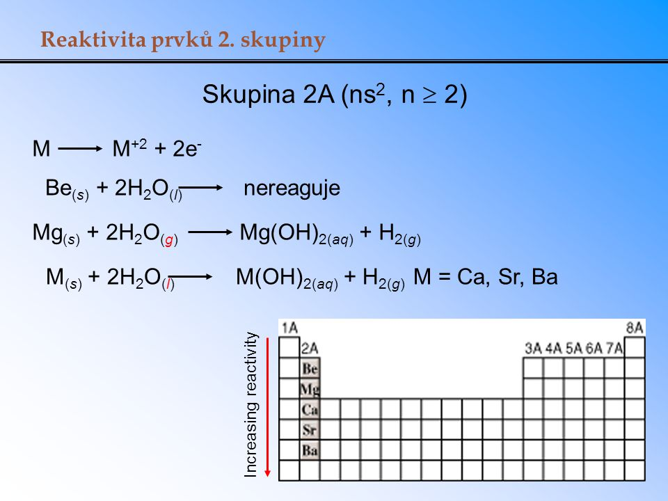 Reaktivita prvků 2. skupiny Skupina 2A (ns 2, n  2) M M +2 + 2e - Be (s) + 2H 2 O (l) nereaguje Increasing reactivity Mg (s) + 2H 2 O (g) Mg(OH) 2(aq