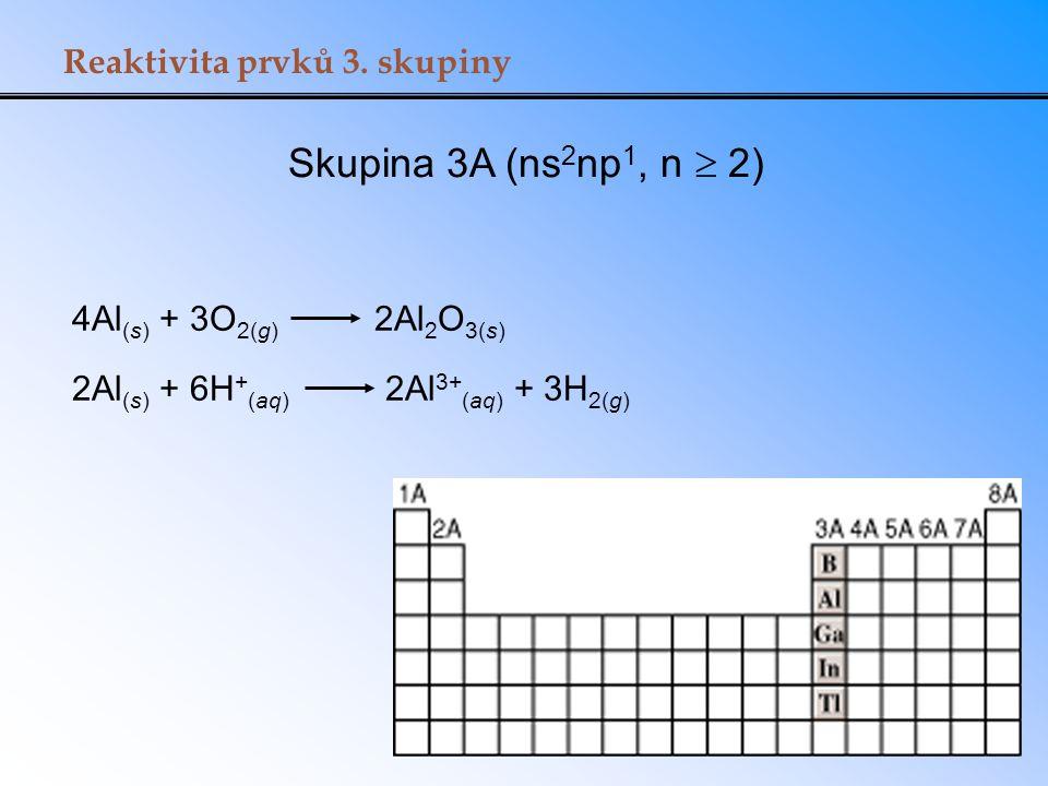 Reaktivita prvků 3. skupiny Skupina 3A (ns 2 np 1, n  2) 4Al (s) + 3O 2(g) 2Al 2 O 3(s) 2Al (s) + 6H + (aq) 2Al 3+ (aq) + 3H 2(g)