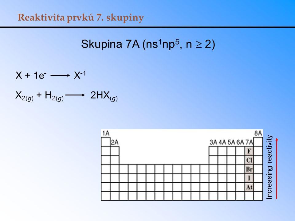 Reaktivita prvků 7. skupiny Skupina 7A (ns 1 np 5, n  2) X + 1e - X - 1 X 2(g) + H 2(g) 2HX (g) Increasing reactivity