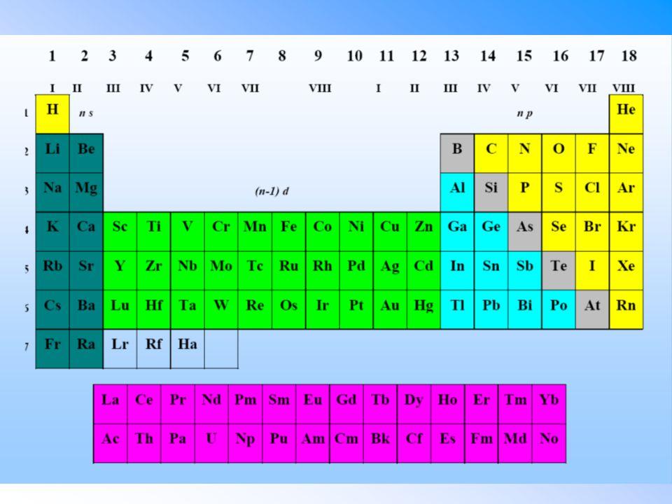 Ionizační energie Ionizační energie, E i : minimální energie potřebná k odtržení elektronu od atomu v základním stavu v plynné fázi.
