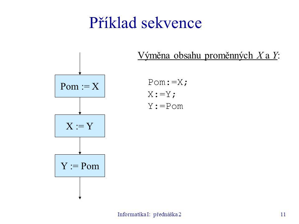 Informatika I: přednáška 211 Pom:=X; X:=Y; Y:=Pom Pom := X X := Y Y := Pom Příklad sekvence Výměna obsahu proměnných X a Y:
