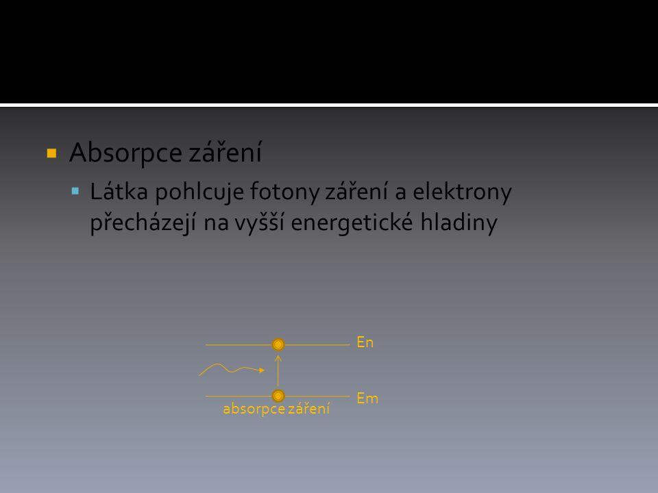  Absorpce záření  Látka pohlcuje fotony záření a elektrony přecházejí na vyšší energetické hladiny En Em absorpce záření
