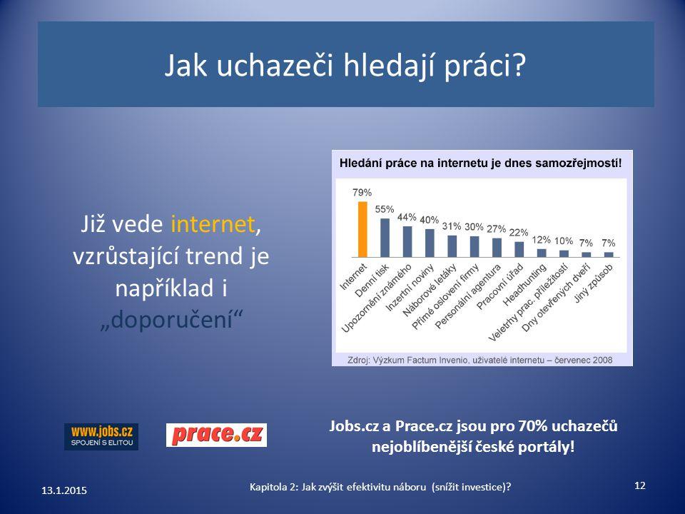 Jak uchazeči hledají práci? 13.1.2015 12 Jobs.cz a Prace.cz jsou pro 70% uchazečů nejoblíbenější české portály! Kapitola 2: Jak zvýšit efektivitu nábo