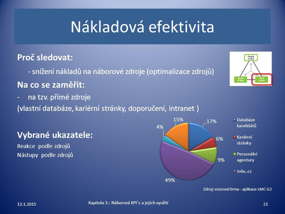 Nákladová efektivita Proč sledovat: - snížení nákladů na náborové zdroje (optimalizace zdrojů) Na co se zaměřit: -na tzv. přímé zdroje (vlastní databá