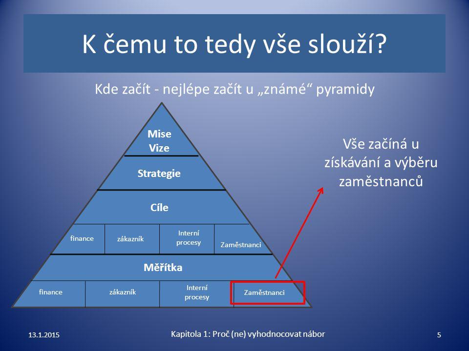 """K čemu to tedy vše slouží? Kde začít - nejlépe začít u """"známé"""" pyramidy 13.1.20155 Mise Vize Strategie Cíle finance zákazník Interní procesy Zaměstnan"""