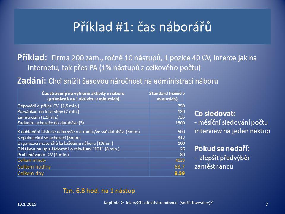 Příklad #1: čas náborářů Příklad: Firma 200 zam., ročně 10 nástupů, 1 pozice 40 CV, interce jak na internetu, tak přes PA (1% nástupů z celkového počt