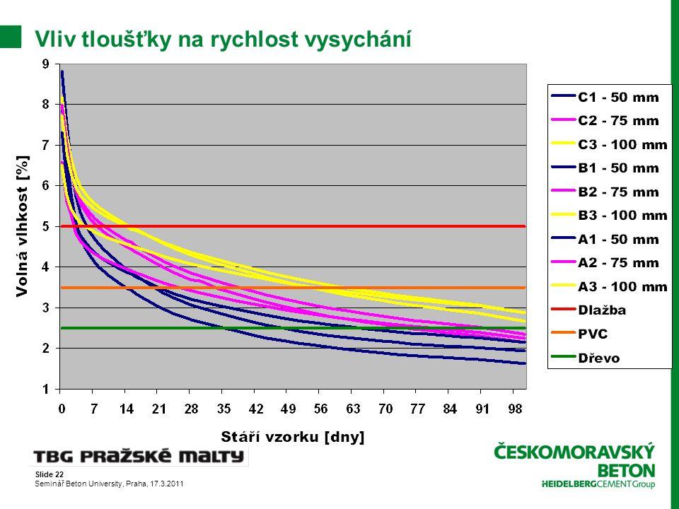 Slide 22 Seminář Beton University, Praha, 17.3.2011 Vliv tloušťky na rychlost vysychání