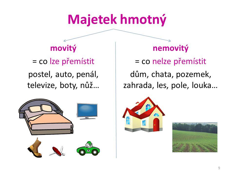 Majetek hmotný movitý = co lze přemístit postel, auto, penál, televize, boty, nůž… nemovitý = co nelze přemístit dům, chata, pozemek, zahrada, les, po