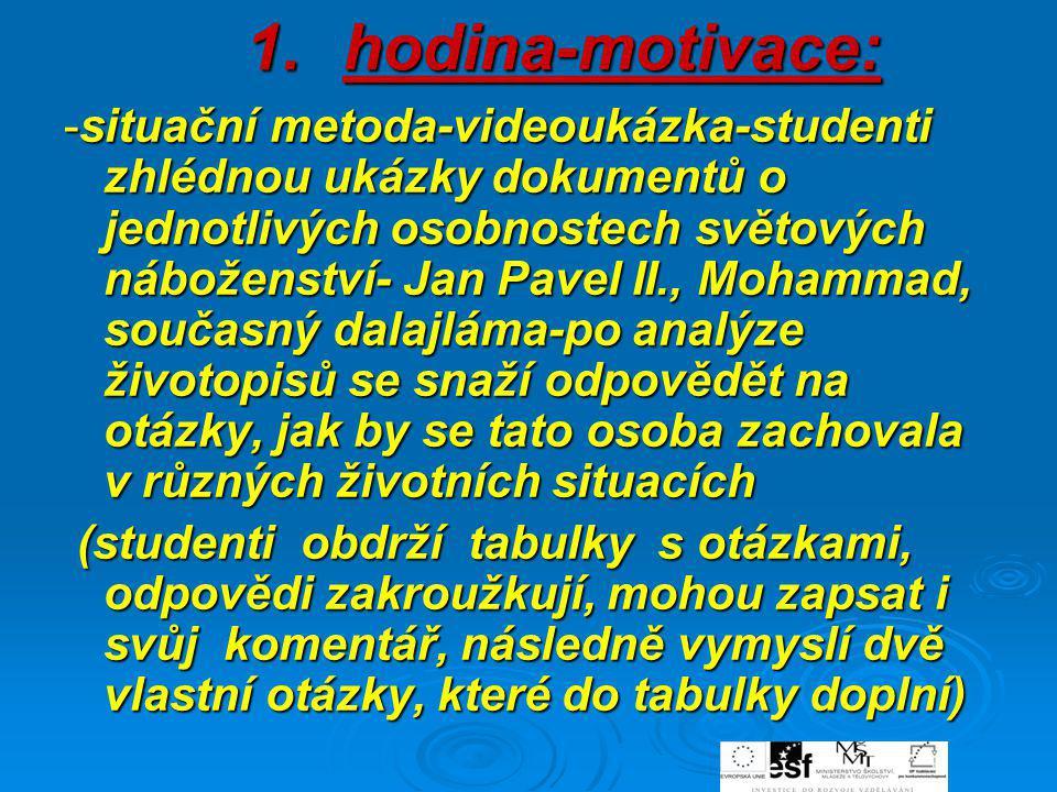 1.hodina-motivace: -situační metoda-videoukázka-studenti zhlédnou ukázky dokumentů o jednotlivých osobnostech světových náboženství- Jan Pavel II., Mo