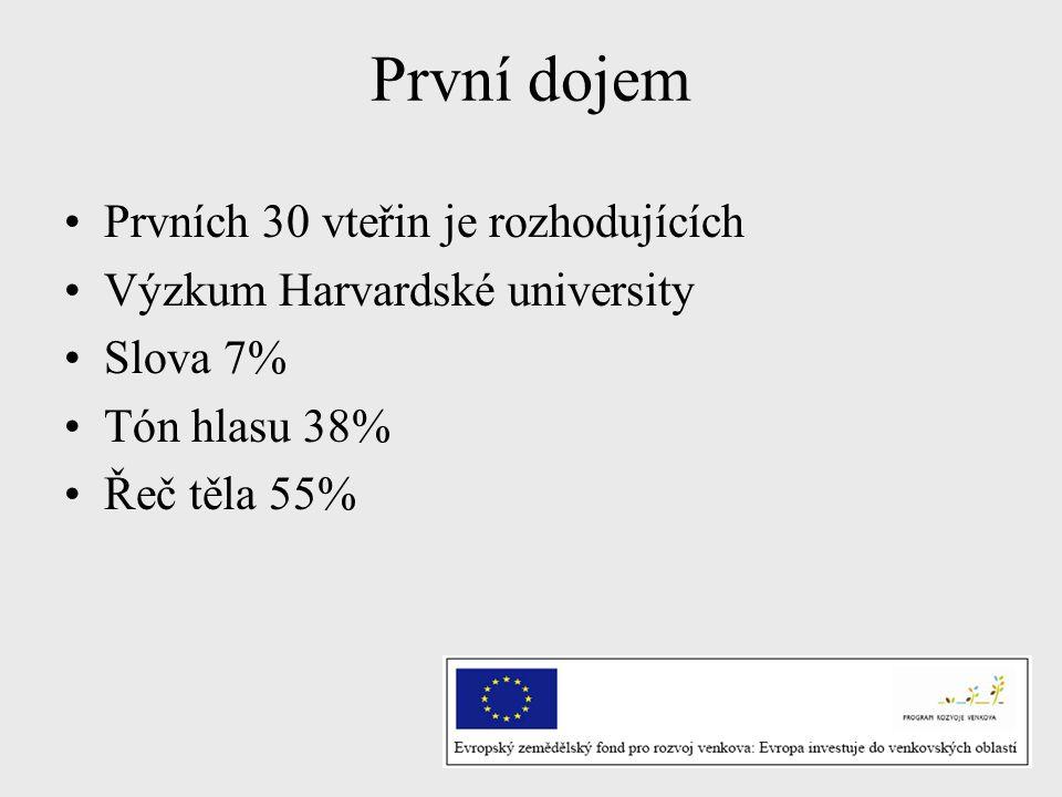Prvních 30 vteřin je rozhodujících Výzkum Harvardské university Slova 7% Tón hlasu 38% Řeč těla 55%