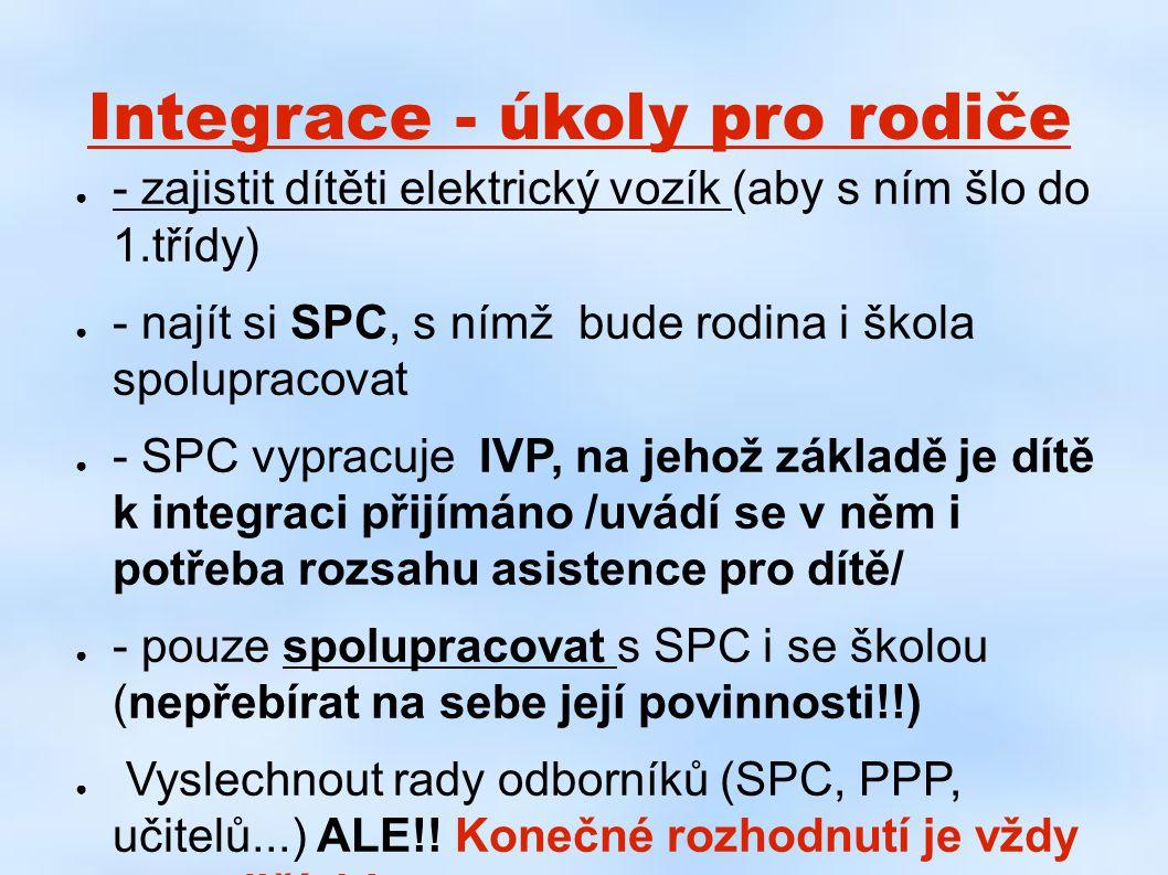 PC pomůcky ● Tablet – na kreslení a psaní (místo myši) ● Trackball – speciální myš
