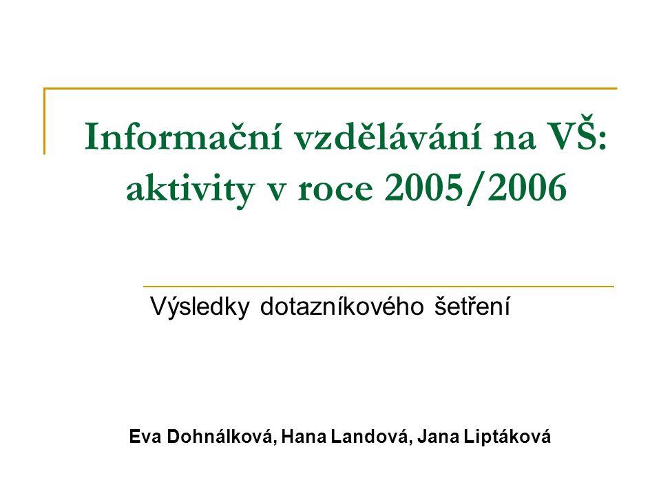 Informační vzdělávání na VŠ: aktivity v roce 2005/2006 Výsledky dotazníkového šetření Eva Dohnálková, Hana Landová, Jana Liptáková