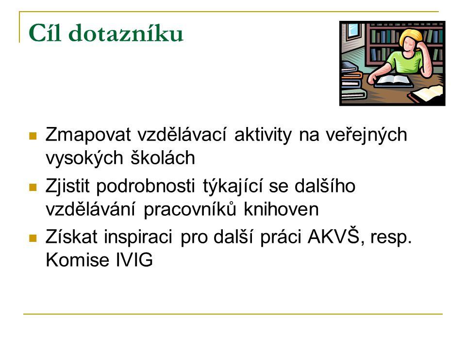 Cíl dotazníku Zmapovat vzdělávací aktivity na veřejných vysokých školách Zjistit podrobnosti týkající se dalšího vzdělávání pracovníků knihoven Získat inspiraci pro další práci AKVŠ, resp.