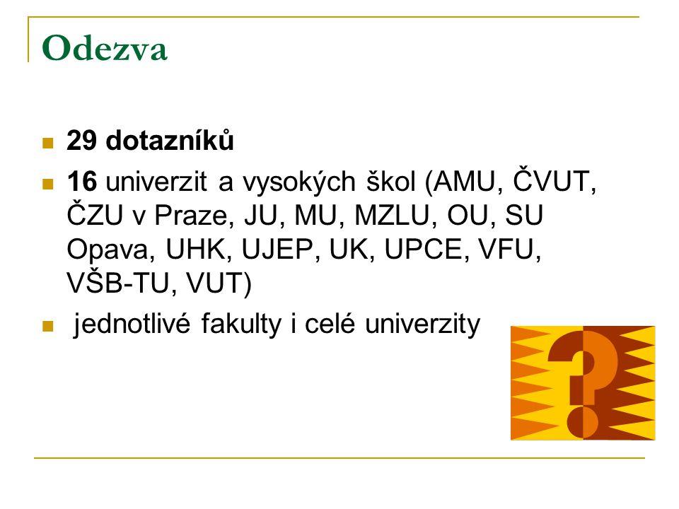 Odezva 29 dotazníků 16 univerzit a vysokých škol (AMU, ČVUT, ČZU v Praze, JU, MU, MZLU, OU, SU Opava, UHK, UJEP, UK, UPCE, VFU, VŠB-TU, VUT) jednotlivé fakulty i celé univerzity