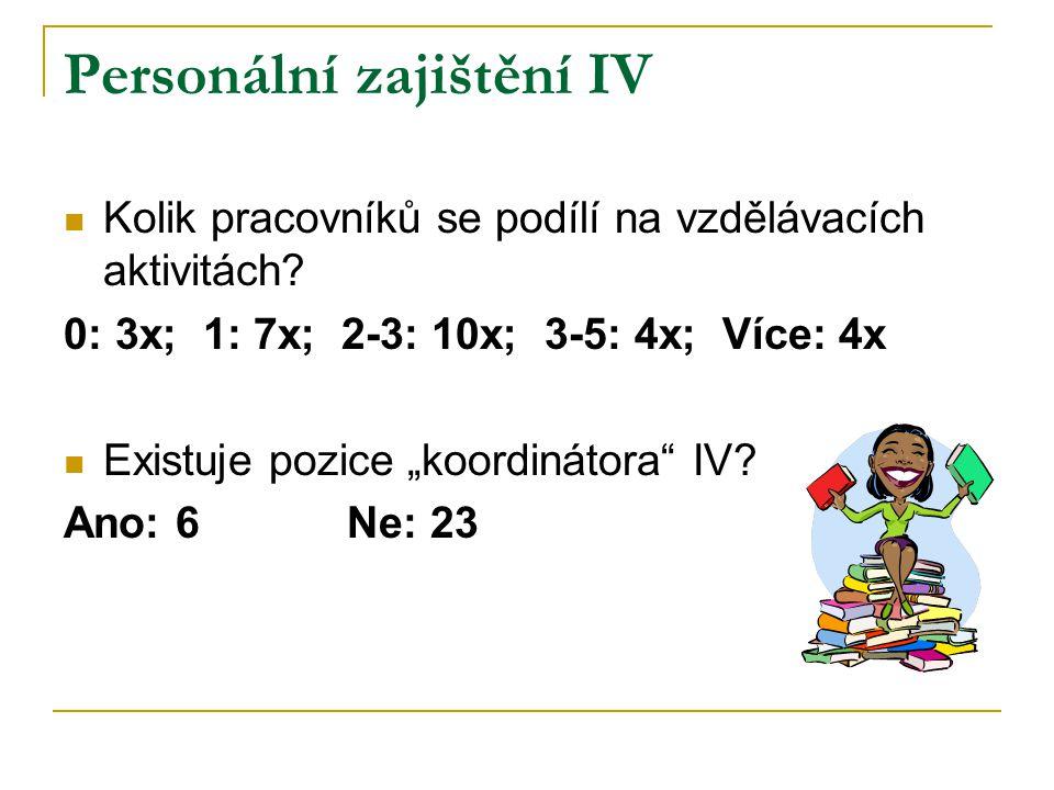 Personální zajištění IV Kolik pracovníků se podílí na vzdělávacích aktivitách.