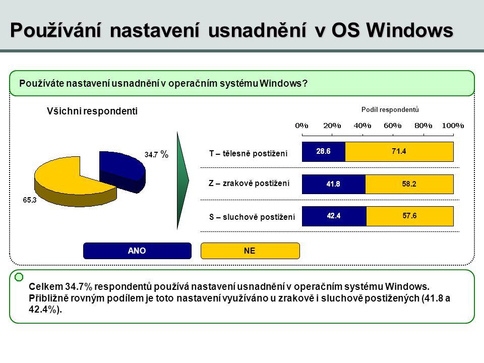 Používání nastavení usnadnění v OS Windows Celkem 34.7% respondentů používá nastavení usnadnění v operačním systému Windows. Přibližně rovným podílem