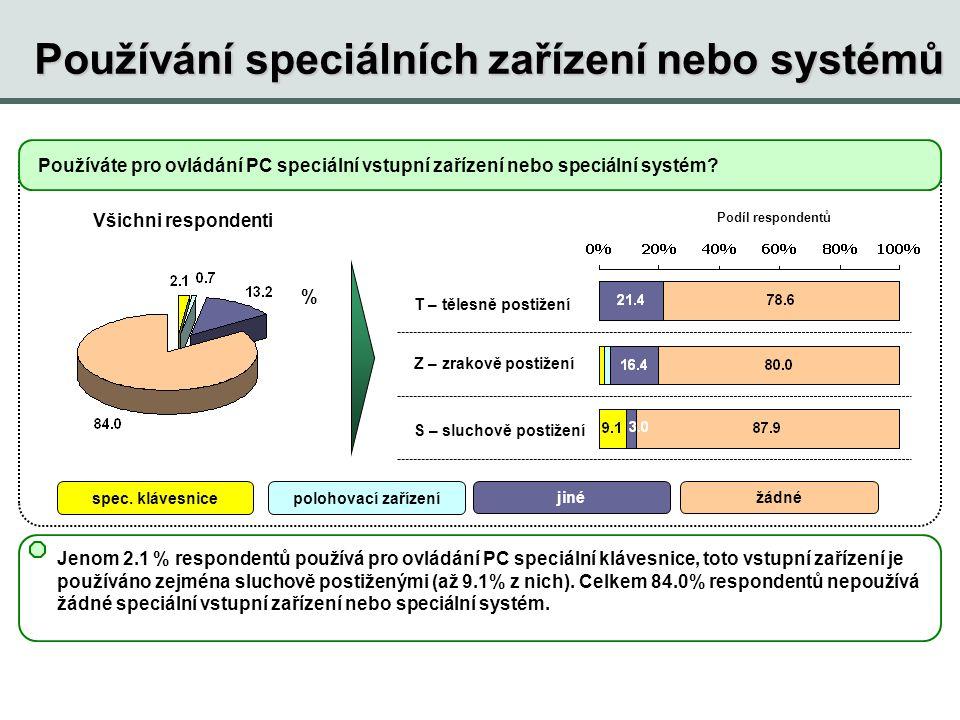 Jenom 2.1 % respondentů používá pro ovládání PC speciální klávesnice, toto vstupní zařízení je používáno zejména sluchově postiženými (až 9.1% z nich)