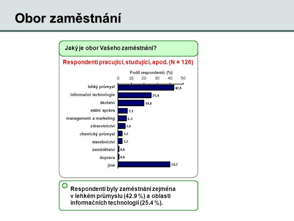 Podíl respondentů (%) Jaký je obor Vašeho zaměstnání? Respondenti byly zaměstnání zejména v lehkém průmyslu (42.9 %) a oblasti informačních technologi