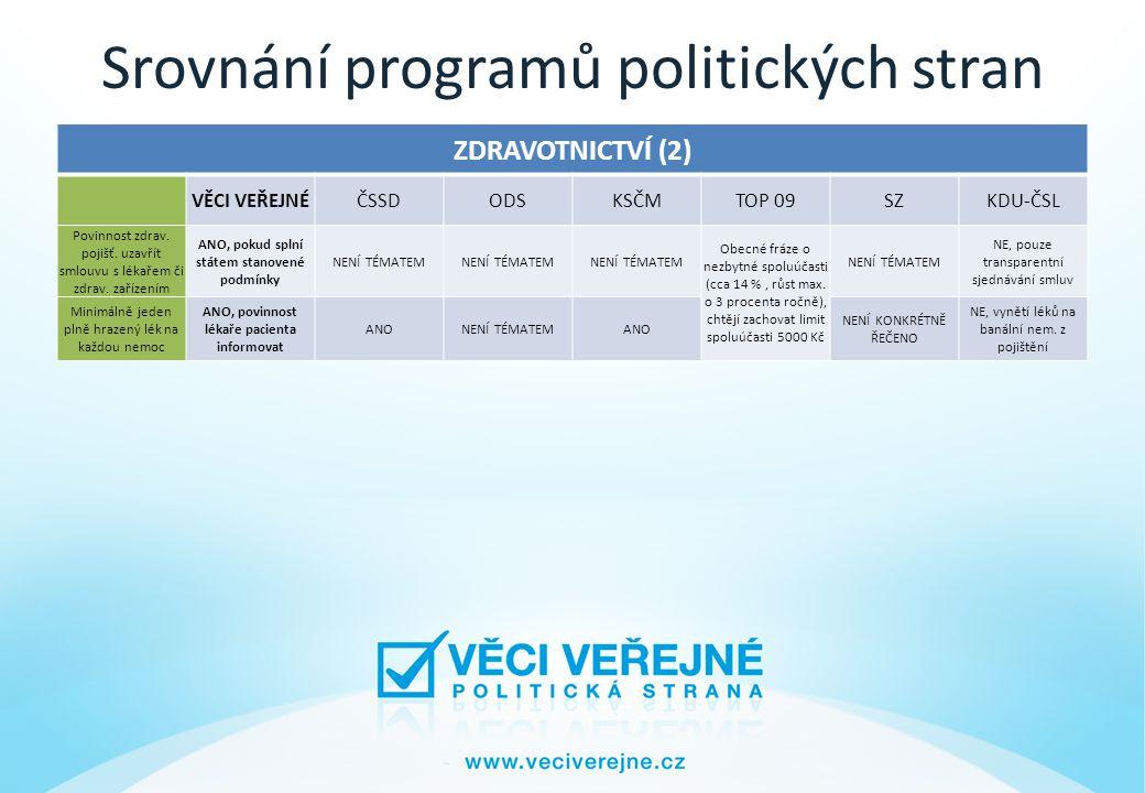 Srovnání programů politických stran ZDRAVOTNICTVÍ (2) VĚCI VEŘEJNÉČSSDODSKSČMTOP 09SZKDU-ČSL Povinnost zdrav.