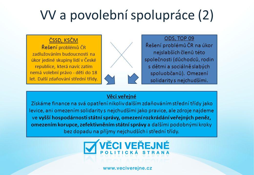 VV a povolební spolupráce (2) ODS, TOP 09 Řešení problémů ČR na úkor nejslabších členů této společnosti (důchodců, rodin s dětmi a sociálně slabých spoluobčanů).