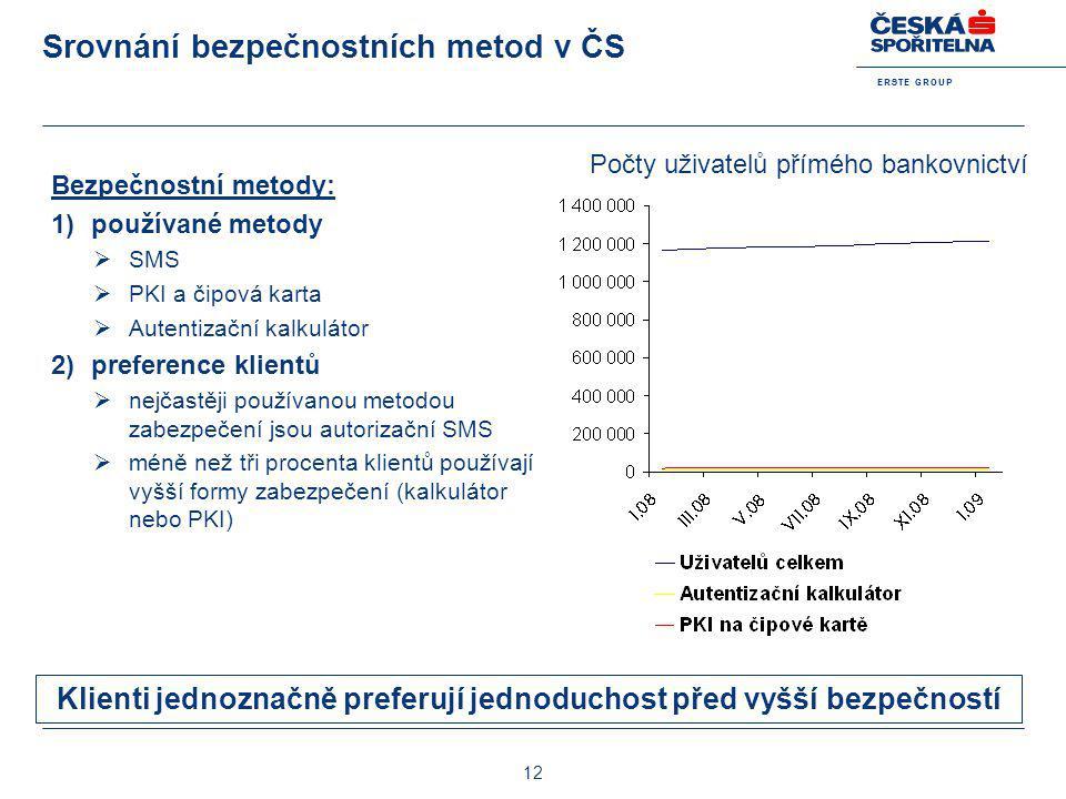 E R S T E G R O U P 12 Srovnání bezpečnostních metod v ČS Počty uživatelů přímého bankovnictví Bezpečnostní metody: 1)používané metody  SMS  PKI a č