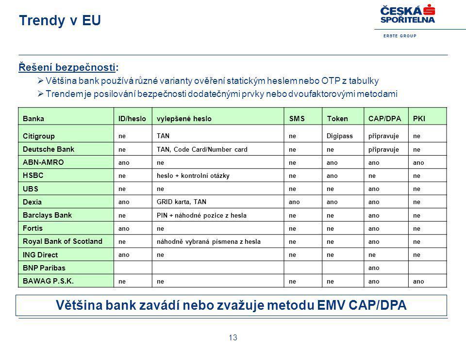 E R S T E G R O U P 13 Trendy v EU Řešení bezpečnosti:  Většina bank používá různé varianty ověření statickým heslem nebo OTP z tabulky  Trendem je