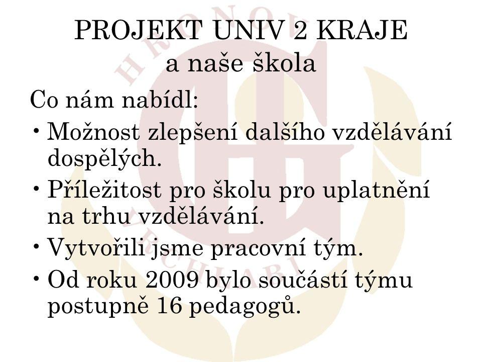 PROJEKT UNIV 2 KRAJE a naše škola Co nám nabídl: Možnost zlepšení dalšího vzdělávání dospělých. Příležitost pro školu pro uplatnění na trhu vzdělávání