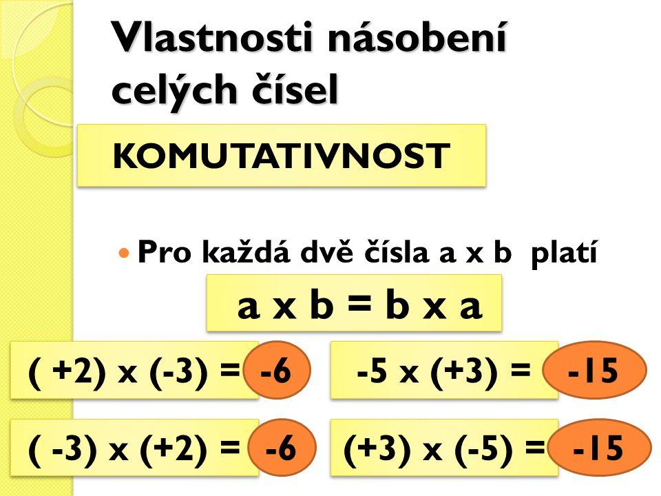 Vlastnosti násobení celých čísel Pro každá dvě čísla a x b platí KOMUTATIVNOST a x b = b x a ( +2) x (-3) = ( -3) x (+2) = -6 -6 -5 x (+3) = (+3) x (-