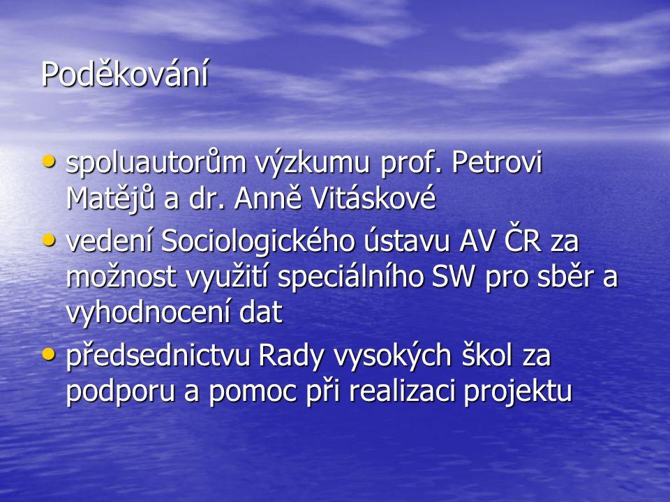 Poděkování spoluautorům výzkumu prof. Petrovi Matějů a dr.