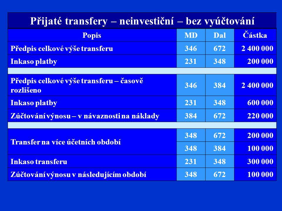 Přijaté transfery – neinvestiční – s vyúčtováním PopisMDDalČástka Schválení žádosti o transfer9429991 000 000 Inkaso zálohy231374400 000 Zúčtování podrozvahy999942400 000 Vyúčtování dotace (k 31.12.) – vratka 346672998 500 374346998 500 Vyplacení vratky3742311 500 Vyúčtování dotace (k 31.12.) - doplatek 3466721 010 000 374346400 000 Zúčtování podrozvahy999942600 000 Inkaso doplatku231346610 000 V průběhu účetního období – interní potřeby účetní jednotky (ne povinnost) 388672100 000