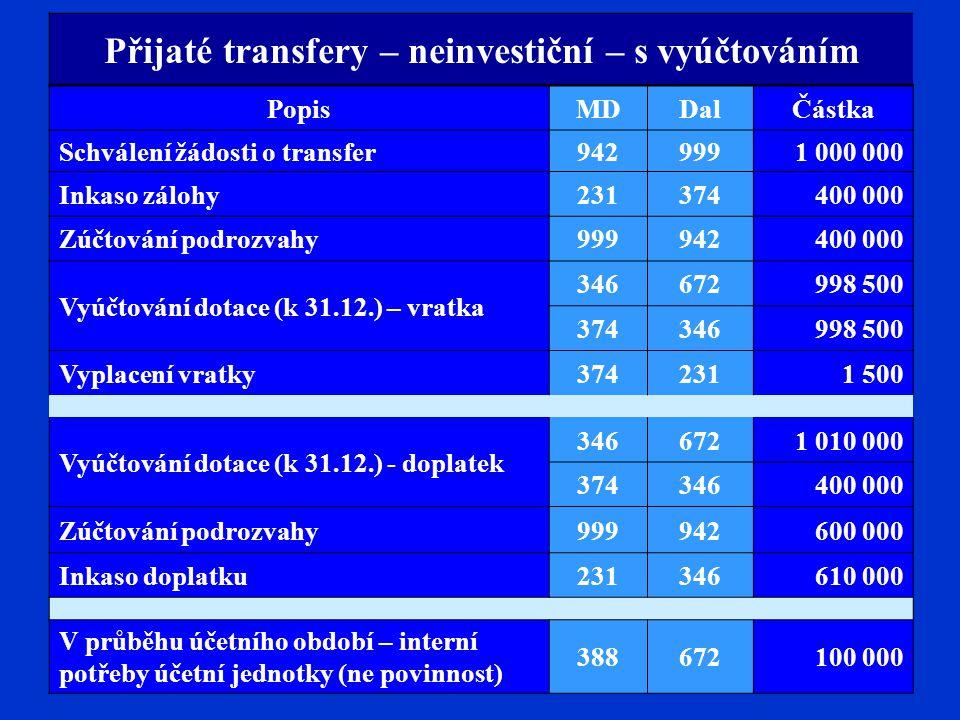 Přijaté transfery tuzemské – neinvestiční – s vyúčtováním PopisMDDalČástka K 31.12.