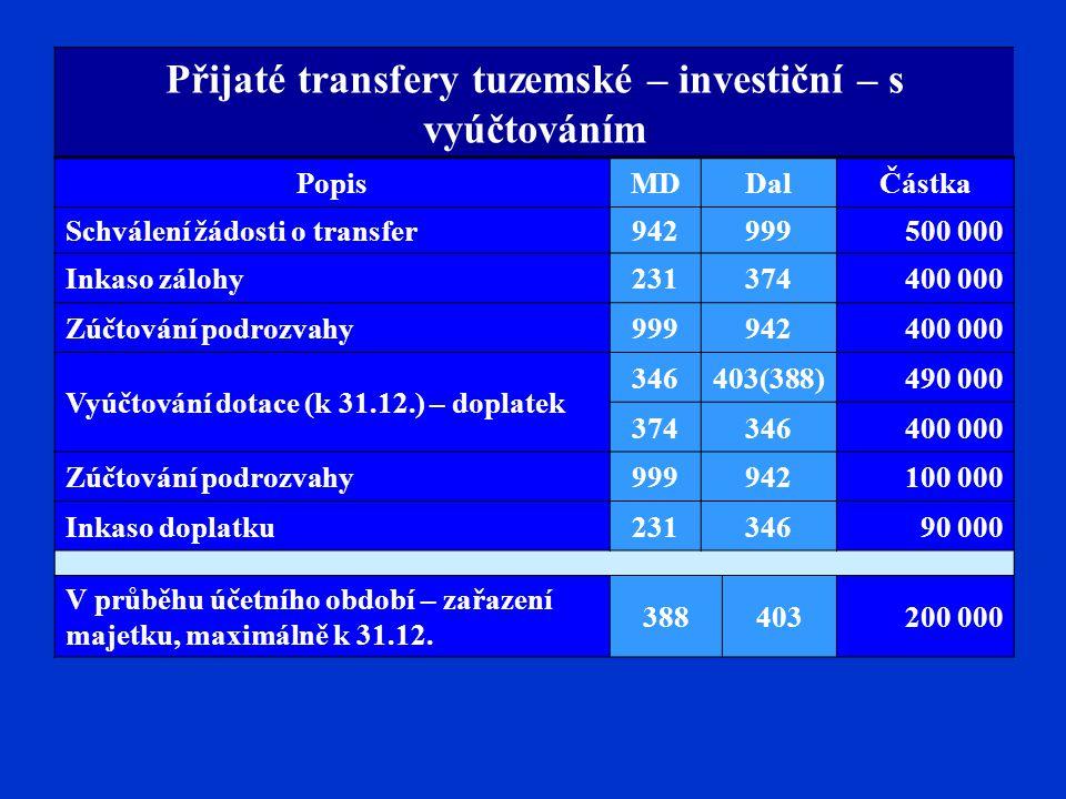 Porušení rozpočtové kázně PopisMDDalČástka Předpis porušení rozpočtové kázně542347,91 000 000 Odvod347, 92411 000 000 !!.