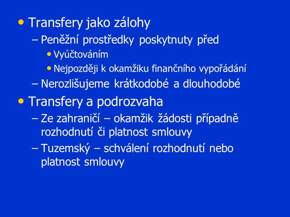 Transfery přijaté Vyúčtování, finanční vypořádání Účty záloh – 374 (krátkodobé i dlouhodobé) Vypořádání k 31.12.