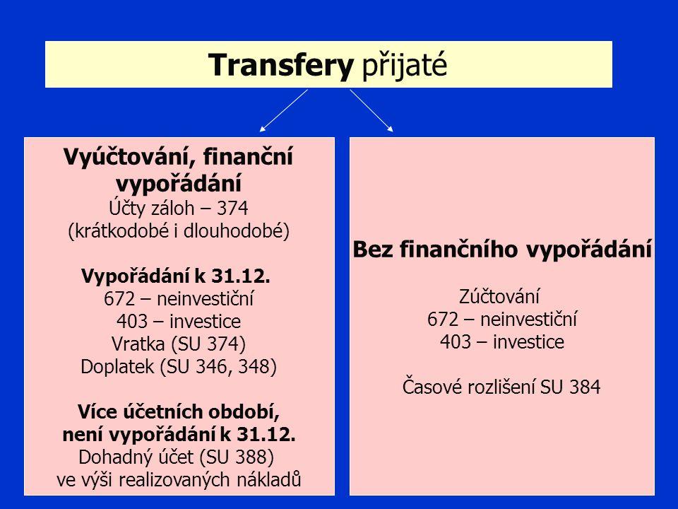 Transfery přijaté Účet 346 348 377 939, 941 942, 943 Text Státní rozpočet, státní fond, PO zřizovaná OSS Obec, kraj, DSO, regionální rada, PO zřizovaná ÚSC Ostatní subjekty Vztah k zahraničí – vždy (pouze přímé transfery ze zahraničí) Tuzemské transfery