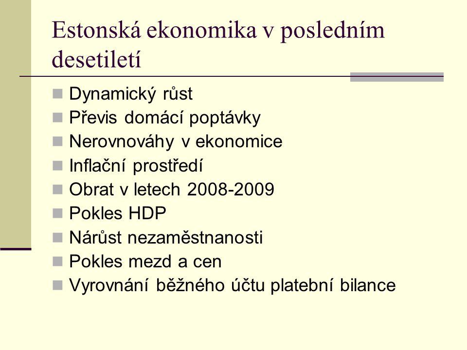 Estonská ekonomika v posledním desetiletí Dynamický růst Převis domácí poptávky Nerovnováhy v ekonomice Inflační prostředí Obrat v letech 2008-2009 Pokles HDP Nárůst nezaměstnanosti Pokles mezd a cen Vyrovnání běžného účtu platební bilance