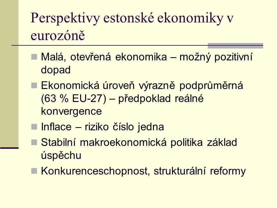 Perspektivy estonské ekonomiky v eurozóně Malá, otevřená ekonomika – možný pozitivní dopad Ekonomická úroveň výrazně podprůměrná (63 % EU-27) – předpoklad reálné konvergence Inflace – riziko číslo jedna Stabilní makroekonomická politika základ úspěchu Konkurenceschopnost, strukturální reformy