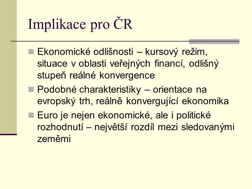 Implikace pro ČR Ekonomické odlišnosti – kursový režim, situace v oblasti veřejných financí, odlišný stupeň reálné konvergence Podobné charakteristiky – orientace na evropský trh, reálně konvergující ekonomika Euro je nejen ekonomické, ale i politické rozhodnutí – největší rozdíl mezi sledovanými zeměmi