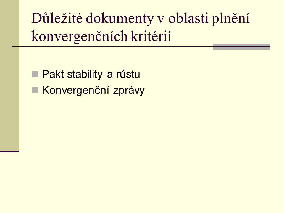 Důležité dokumenty v oblasti plnění konvergenčních kritérií Pakt stability a růstu Konvergenční zprávy