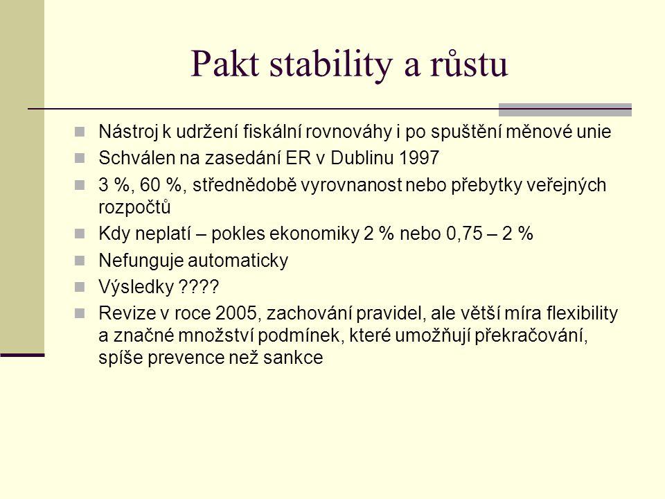 Pakt stability a růstu Nástroj k udržení fiskální rovnováhy i po spuštění měnové unie Schválen na zasedání ER v Dublinu 1997 3 %, 60 %, střednědobě vyrovnanost nebo přebytky veřejných rozpočtů Kdy neplatí – pokles ekonomiky 2 % nebo 0,75 – 2 % Nefunguje automaticky Výsledky ???.