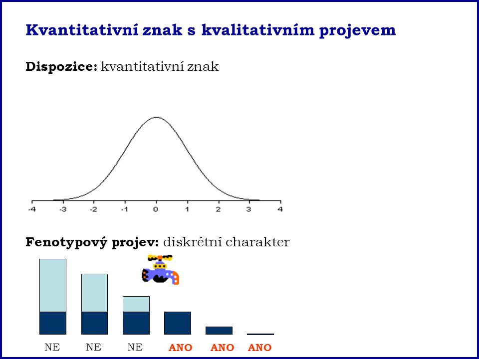 ANO NE ANO Kvantitativní znak s kvalitativním projevem Dispozice: kvantitativní znak Fenotypový projev: diskrétní charakter