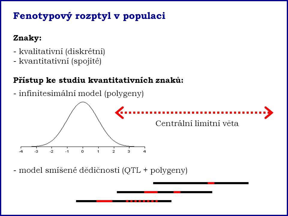 Fenotypový rozptyl v populaci Znaky: - kvalitativní (diskrétní) - kvantitativní (spojité) Přístup ke studiu kvantitativních znaků: - infinitesimální m