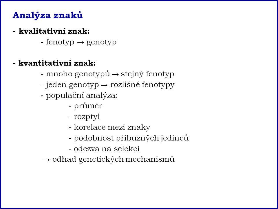 Analýza znaků - kvalitativní znak: - fenotyp → genotyp - kvantitativní znak: - mnoho genotypů → stejný fenotyp - jeden genotyp → rozlišné fenotypy - p
