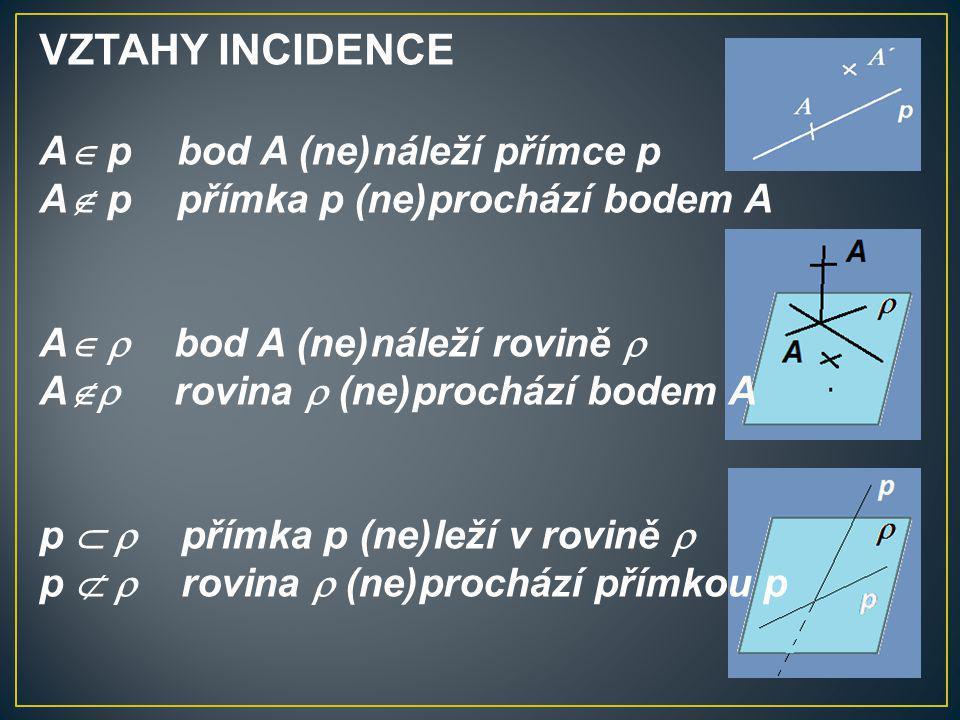 VZTAHY INCIDENCE A  p bod A (ne)náleží přímce p A  p přímka p (ne)prochází bodem A A   bod A (ne)náleží rovině  A  rovina  (ne)prochází bodem A p   přímka p (ne)leží v rovině  p   rovina  (ne)prochází přímkou p
