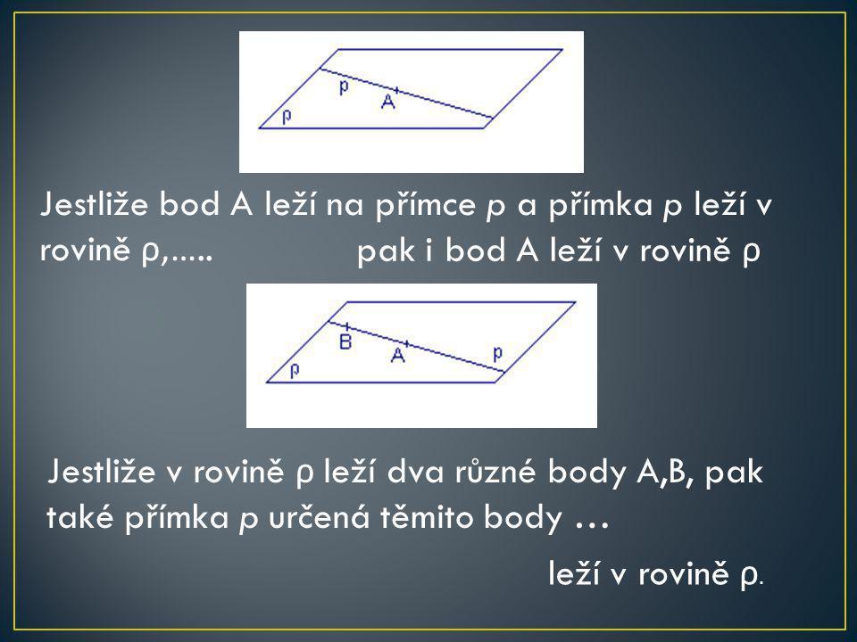 Jestliže bod A leží na přímce p a přímka p leží v rovině ρ,…..