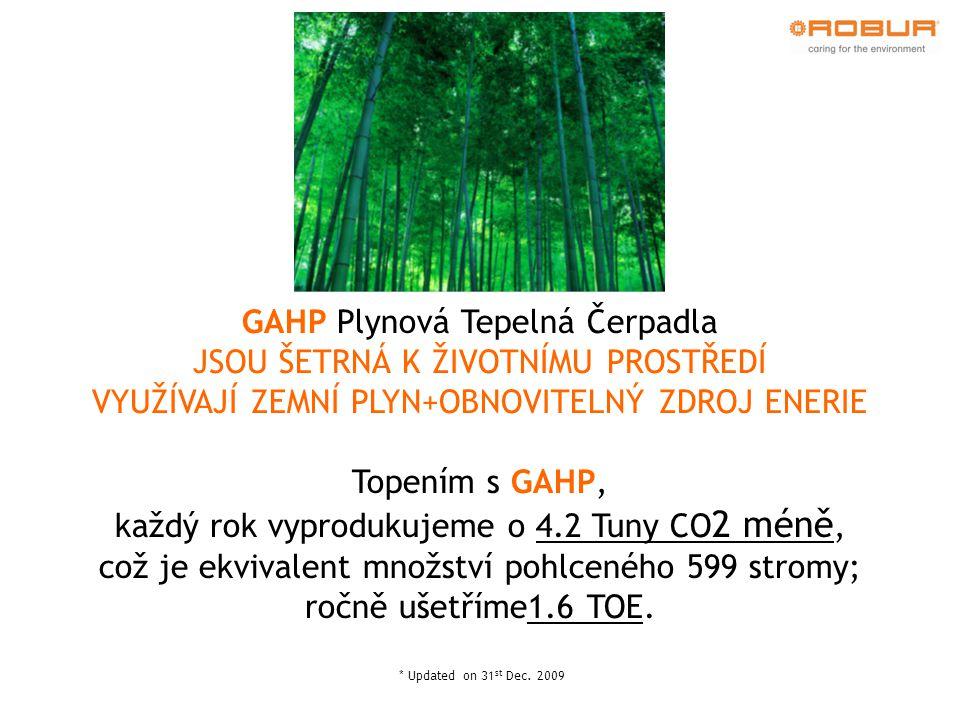 GAHP Plynová Tepelná Čerpadla JSOU ŠETRNÁ K ŽIVOTNÍMU PROSTŘEDÍ VYUŽÍVAJÍ ZEMNÍ PLYN+OBNOVITELNÝ ZDROJ ENERIE Topením s GAHP, každý rok vyprodukujeme o 4.2 Tuny CO 2 méně, což je ekvivalent množství pohlceného 599 stromy; ročně ušetříme1.6 TOE.