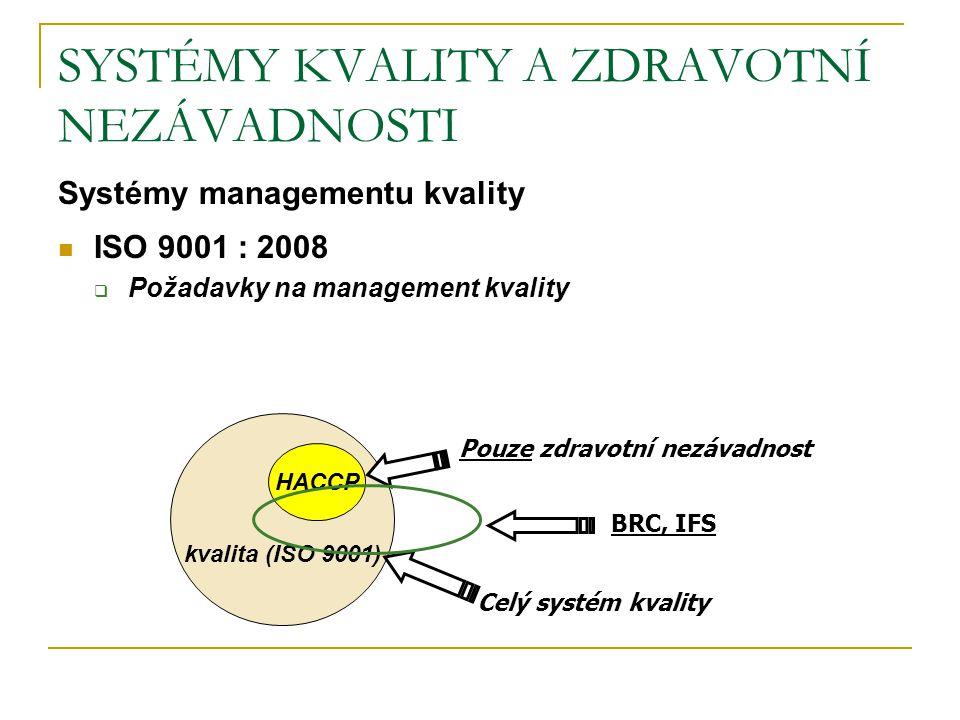 SYSTÉMY KVALITY A ZDRAVOTNÍ NEZÁVADNOSTI Systémy managementu kvality ISO 9001 : 2008  Požadavky na management kvality kvalita (ISO 9001) HACCP Pouze zdravotní nezávadnost Celý systém kvality BRC, IFS