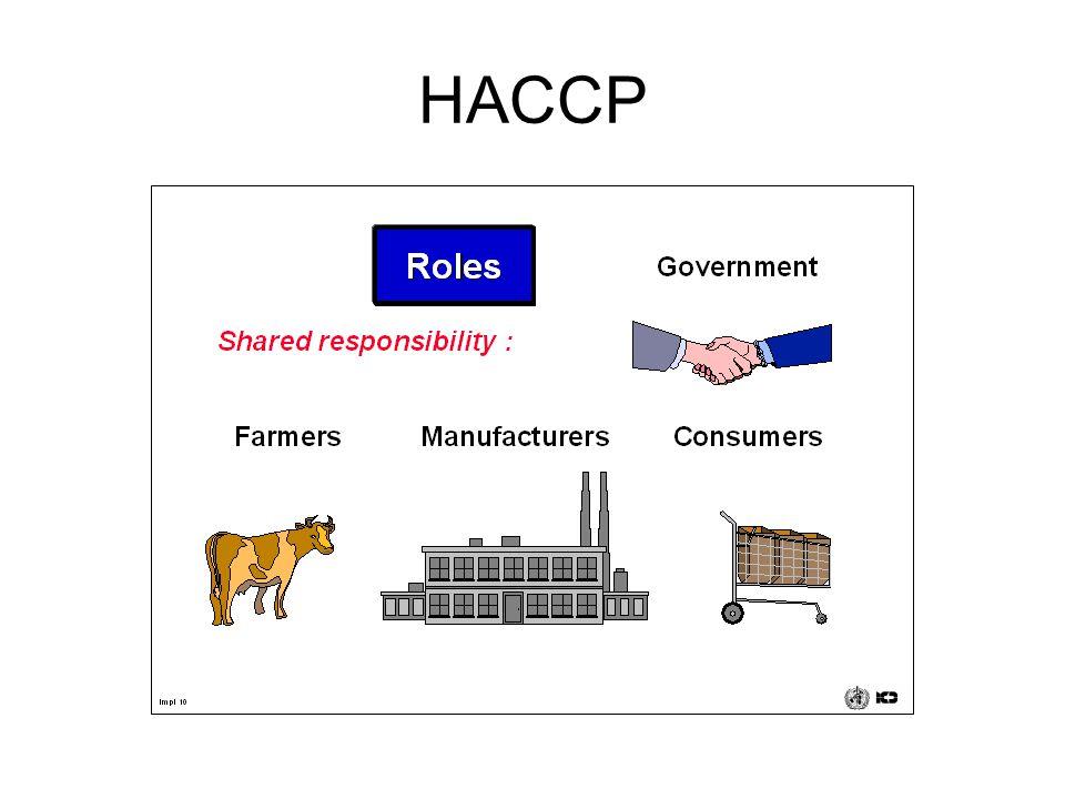 HACCP - chyby špatné definování cílů nízká informovanost postoj managementu nefunkční pracovní skupina nízká úroveň znalostí nedostatečné vybavení (chyby v monitoringu)