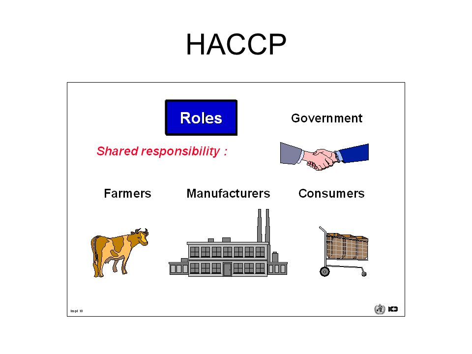 HACCP – tvorba (pokr.) monitoring